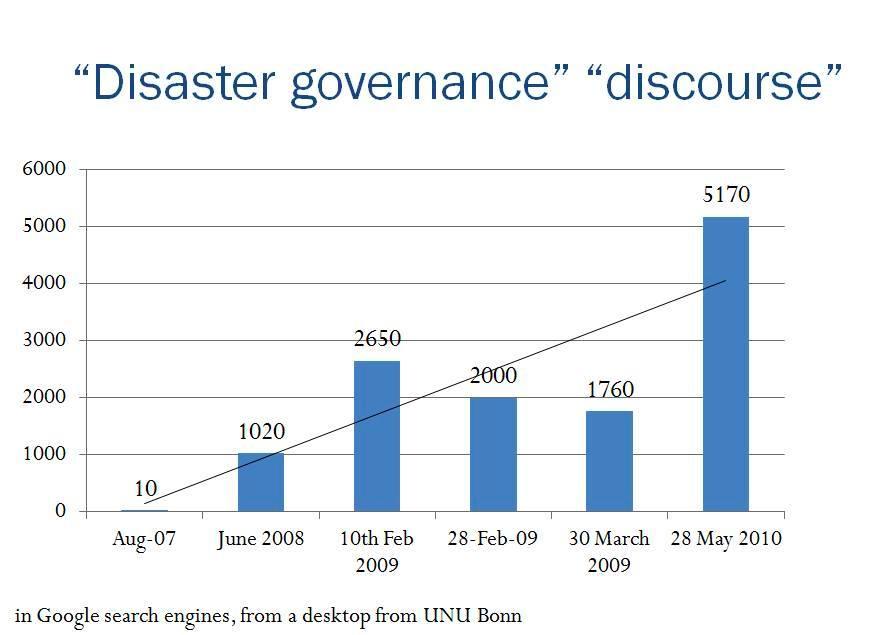 disaster governance